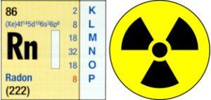Symbole du radon dans la table périodique des éléments