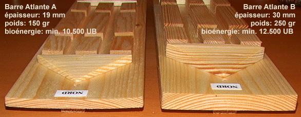 Barre Atlante fabriquée par BIOLECHER: détail de la différence entre la version A et la version B